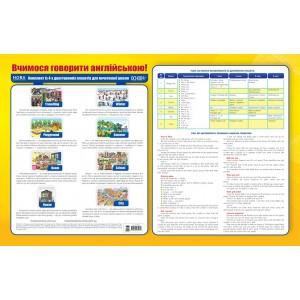 Комплект плакатів Learn to speak English! Вчимося говорити англійською!