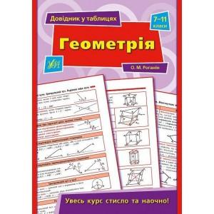 Геометрія 7–11 класи Довідник у таблицях Роганін Олександр