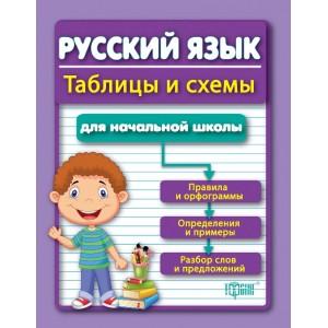 Таблицы и схемы для младшей школы Русский язык для учеников начальных классов