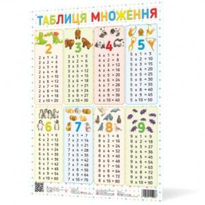 Плакат Таблиця множення NEW
