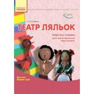 Театр ляльок Папка Для всіх вікових груп Тимофеєва О.О.