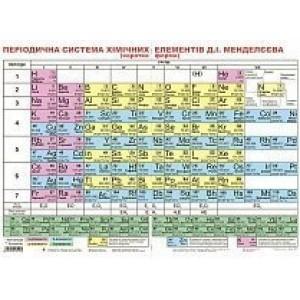 Дидактичний матеріал/Періодична система хімічних елементів Д І Менделєєва (В)