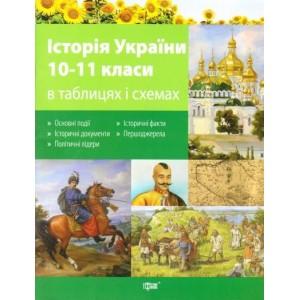 Історія України в таблицях і схемах Губіна С.Л.