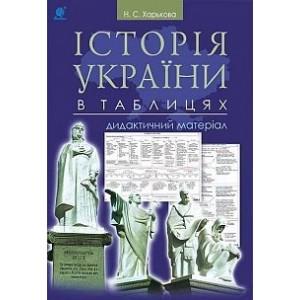 Історія України в таблицях Дидактичний матеріал