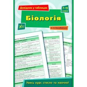 Довідник у таблицях Біологія 7 – 11 класи Конобевська Ольга