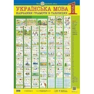 Українська мова 1 клас Навчання грамоти в таблицях НУШ