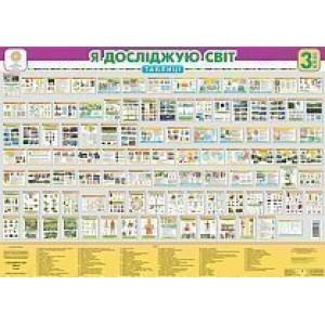 Я досліджую світ 3 клас Таблиці НУШ