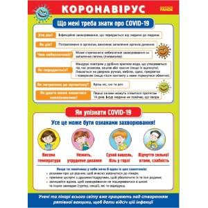 Профілактика короновірусної інфекції в закладі загальної середньої освіти